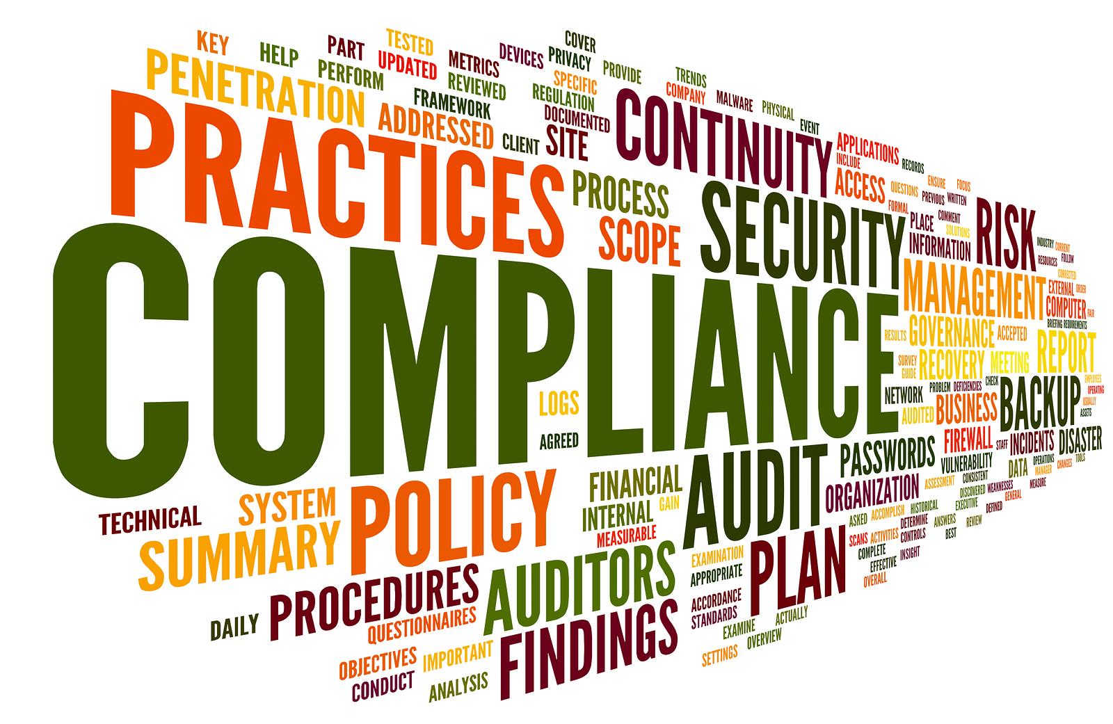 bigstock-Compliance-and-audit-in-word-t-63412852